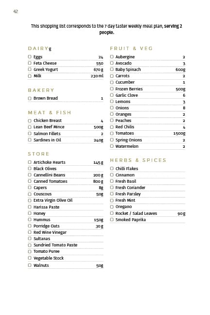 7 Day Low Carb Mediterranean Diet Shopping List